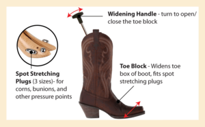 how to break in cowboy boots guide